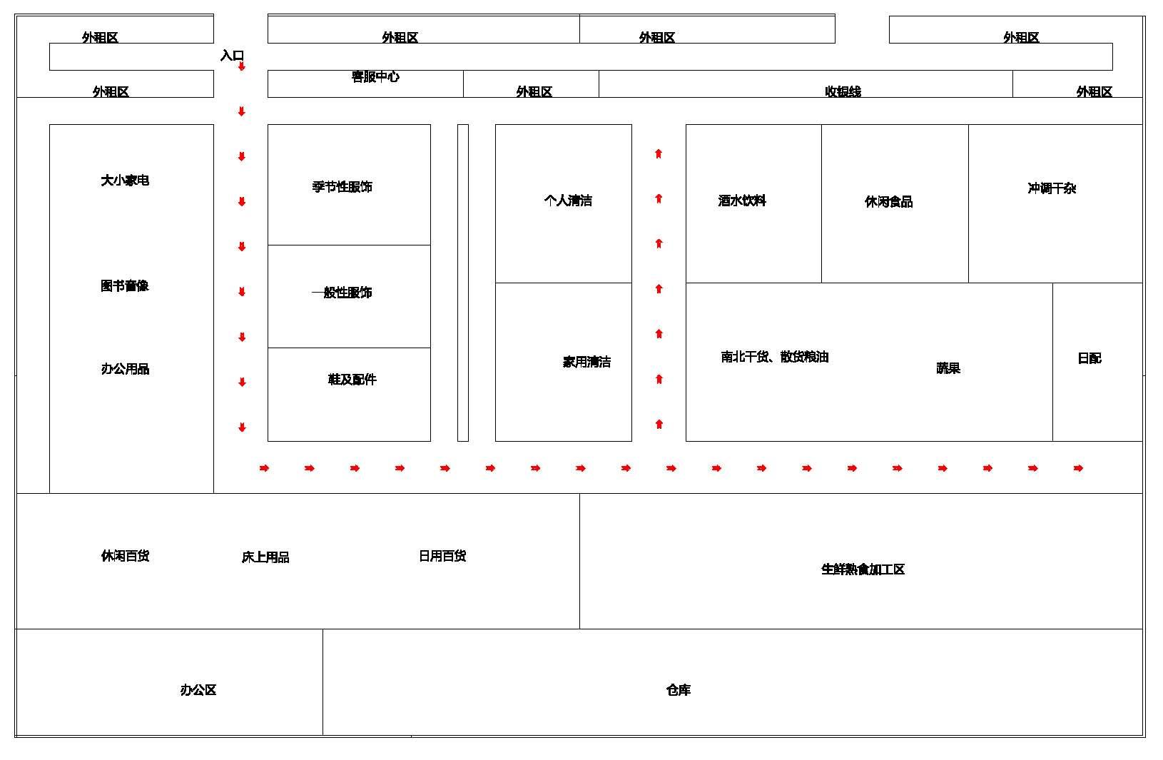 超市死角动线绘图-把每个布局做活成角透视室内设计手det365在线投注_皇冠det365足球网_det365是什么片
